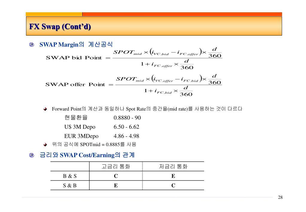 FX Swap (Cont'd)