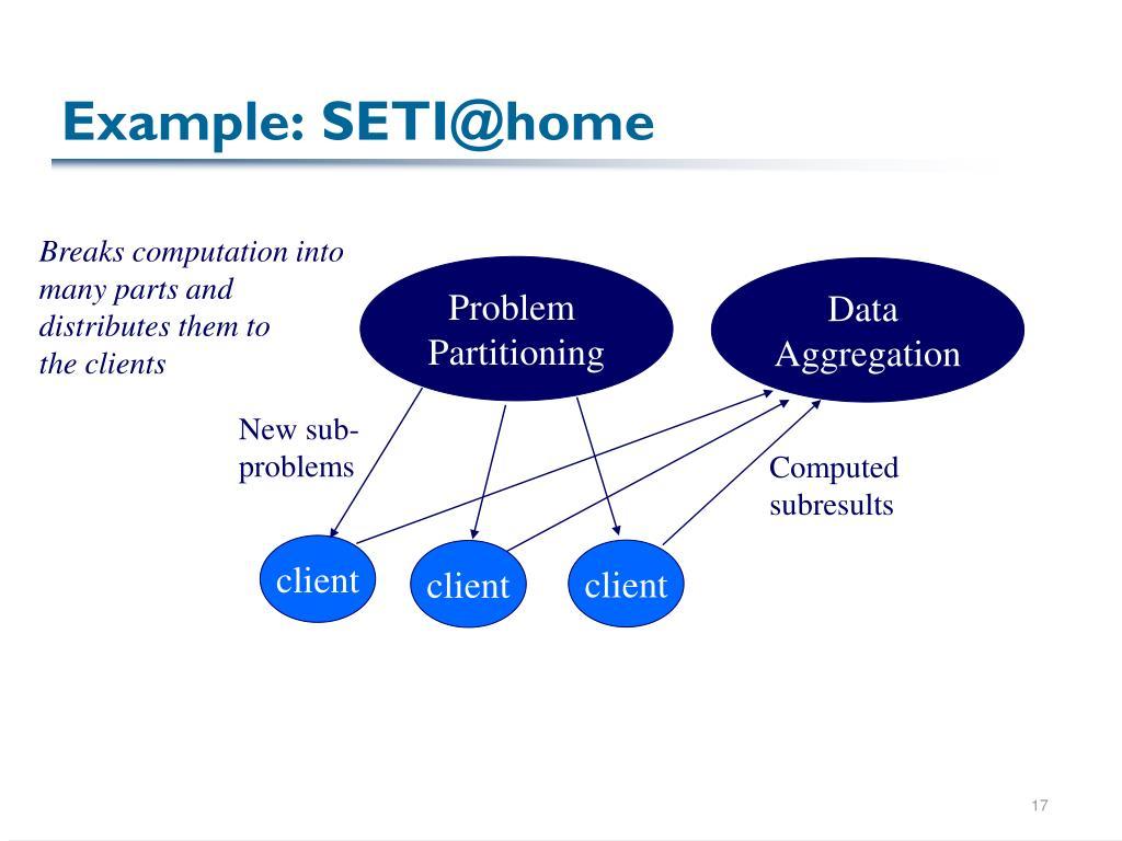 Example: SETI@home