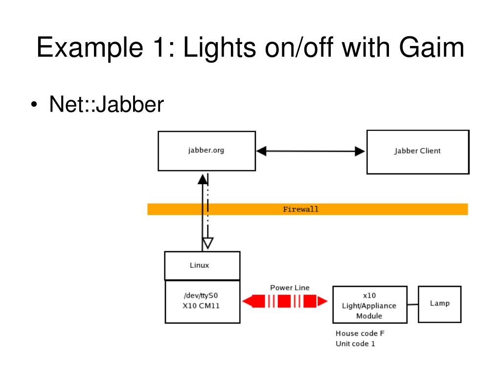 Example 1: Lights on/off with Gaim