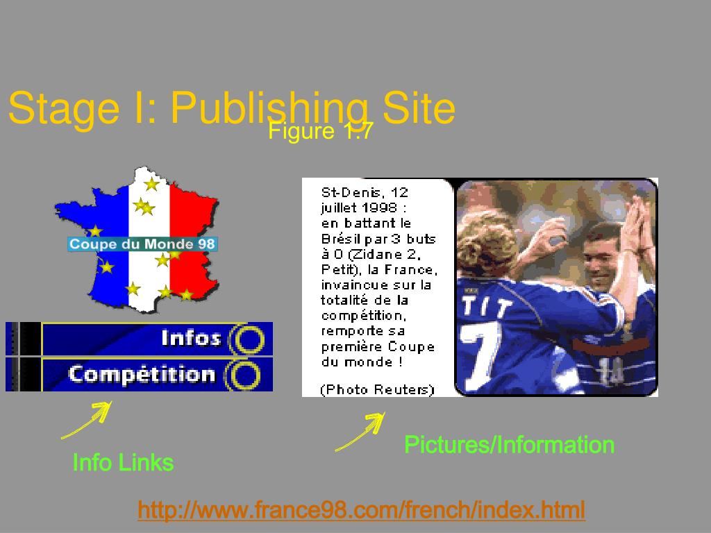 Info Links
