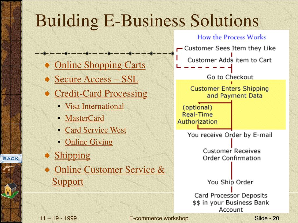 Building E-Business Solutions