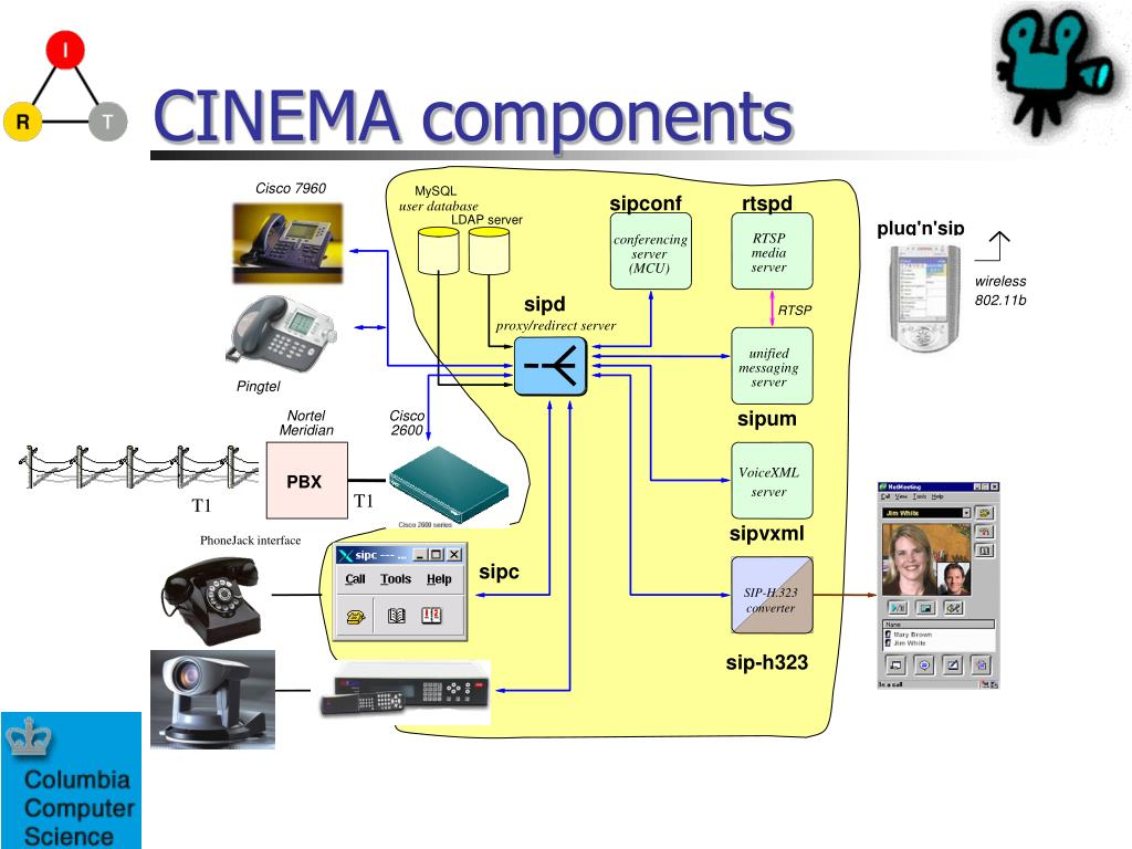 CINEMA components
