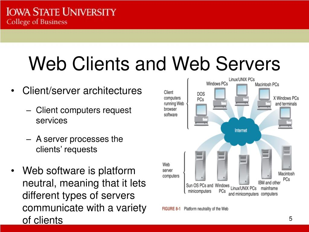 Web Clients and Web Servers