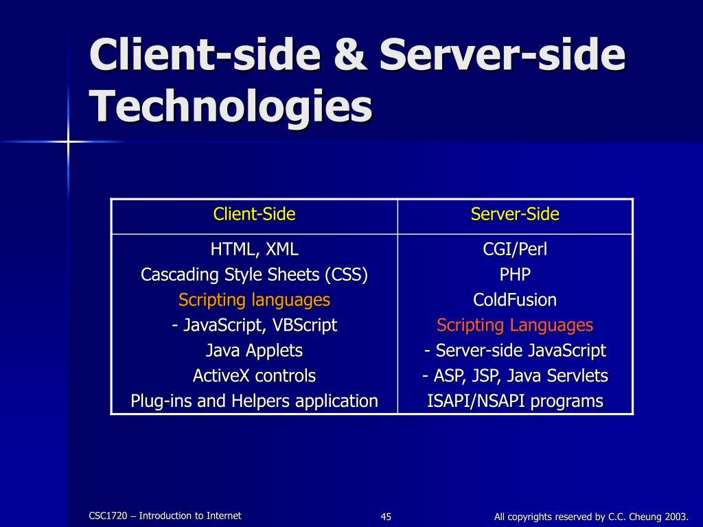 Client-side & Server-side