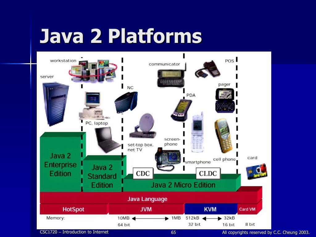 Java 2 Platforms