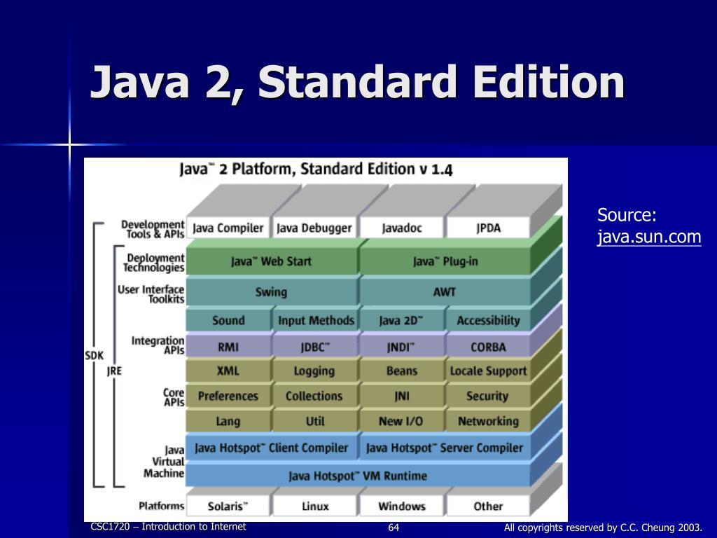 Java 2, Standard Edition