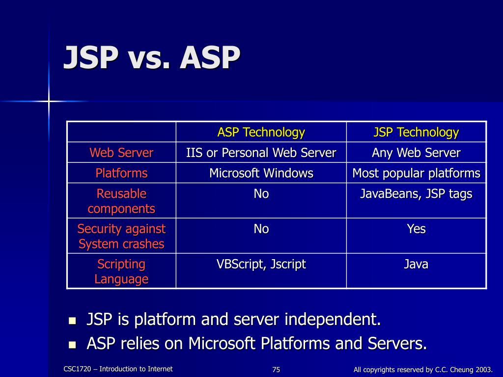 JSP vs. ASP