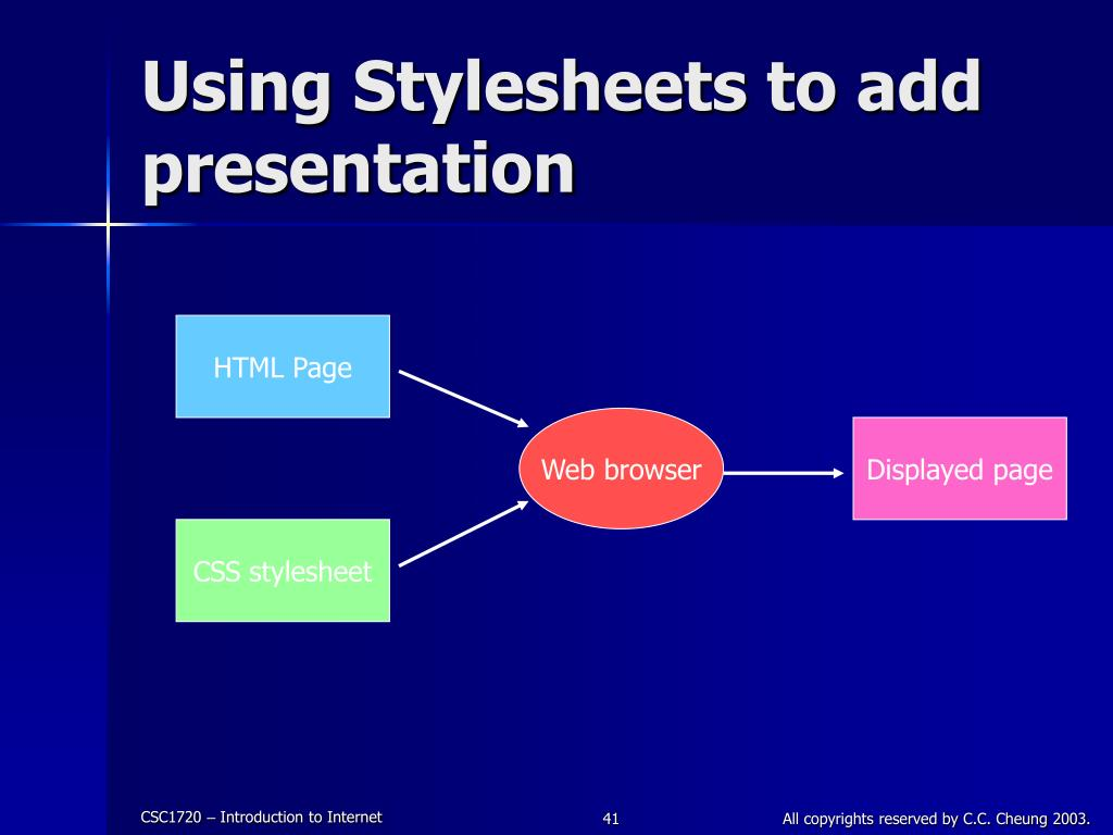 Using Stylesheets to add presentation