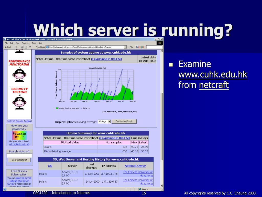 Which server is running?