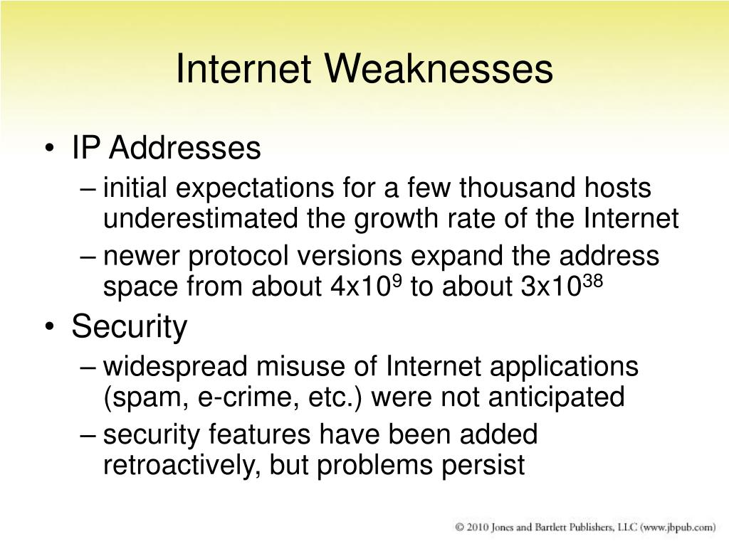 Internet Weaknesses