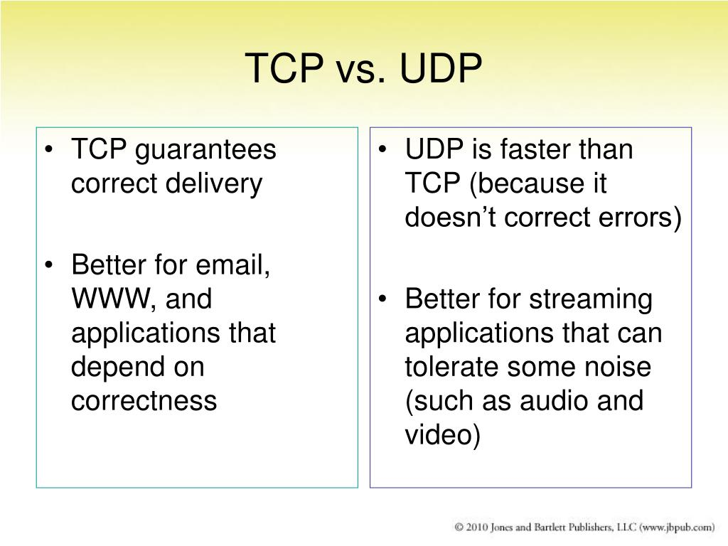 TCP guarantees correct delivery