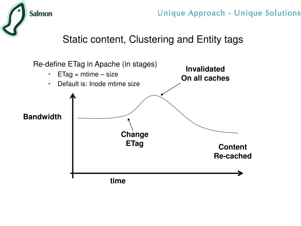 Static content, Clustering and Entity tags