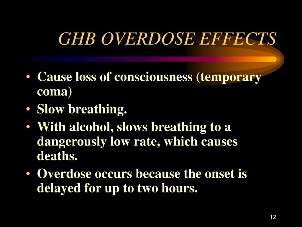 GHB OVERDOSE EFFECTS