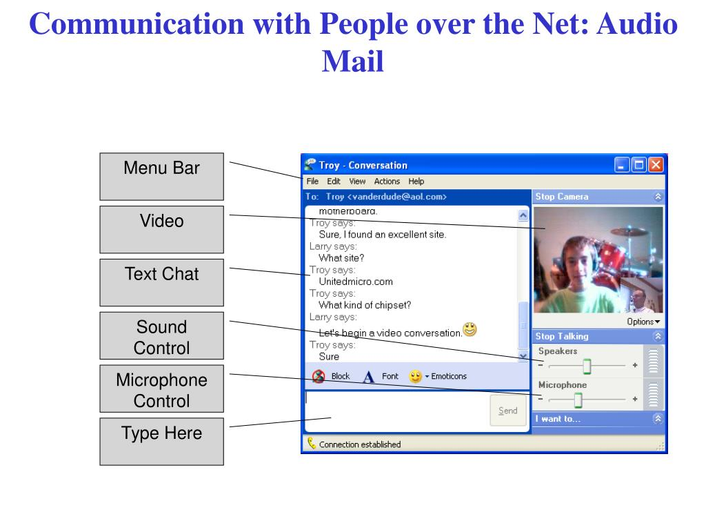 Communication with People over the Net: Audio Mail
