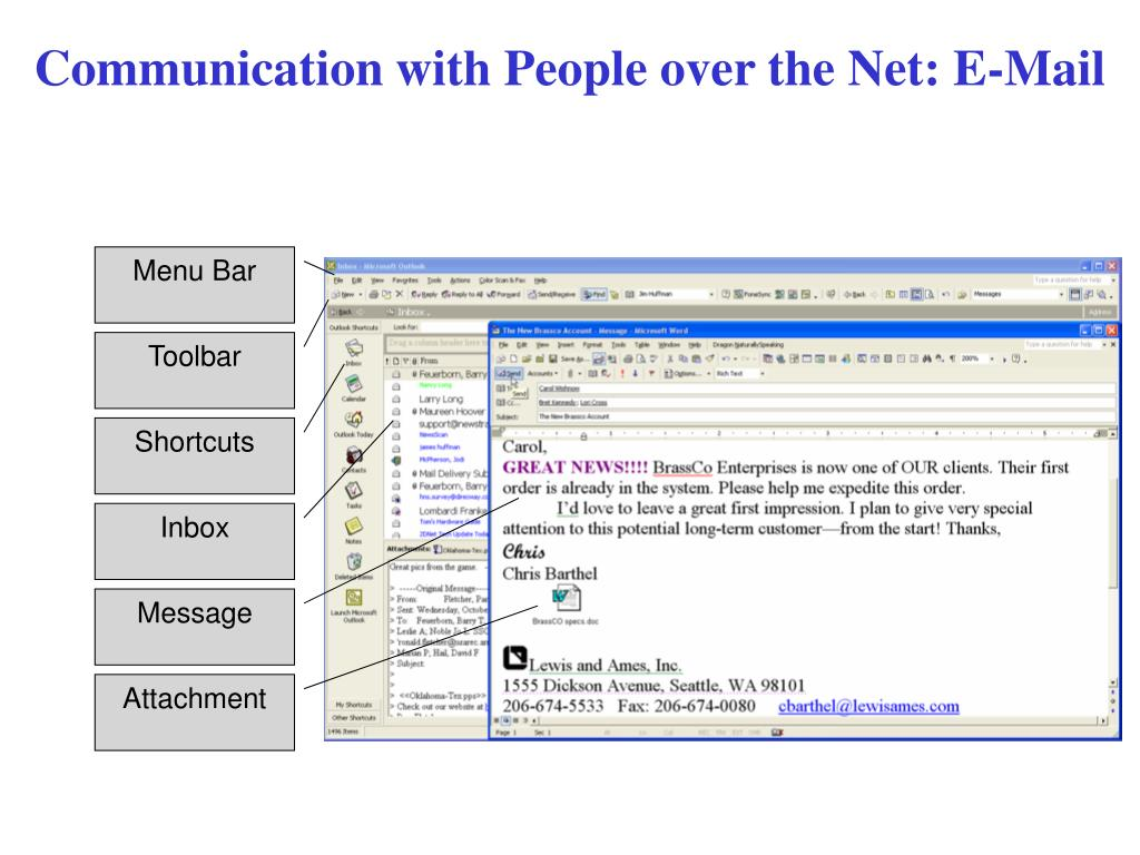 Communication with People over the Net: E-Mail