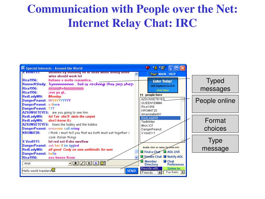 Communication with People over the Net: Internet Relay Chat: IRC