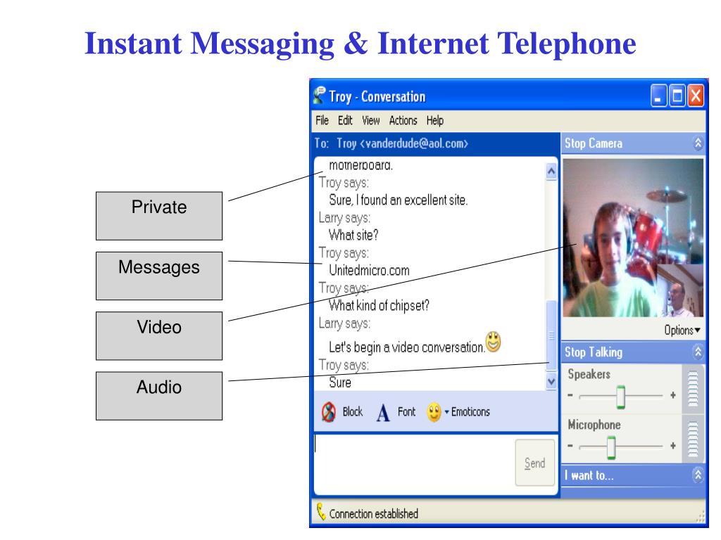 Instant Messaging & Internet Telephone