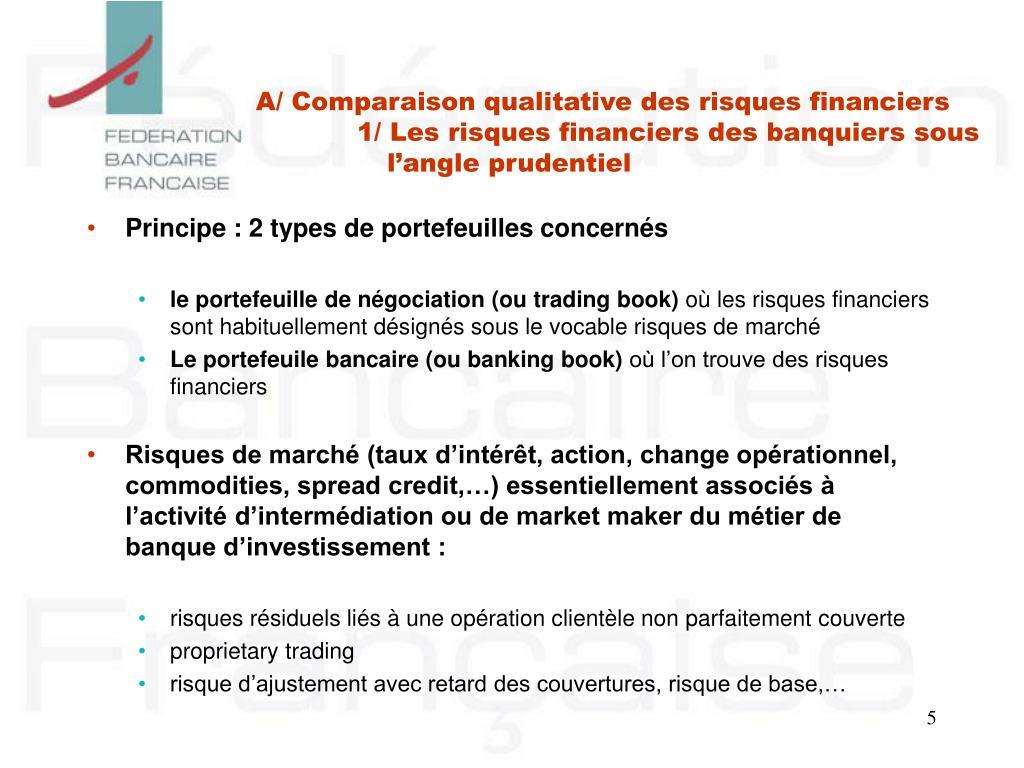 A/ Comparaison qualitative des risques financiers