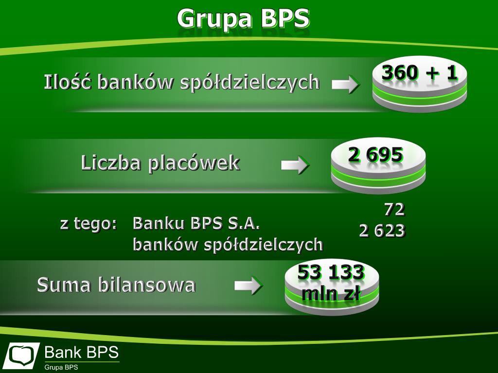 Grupa BPS