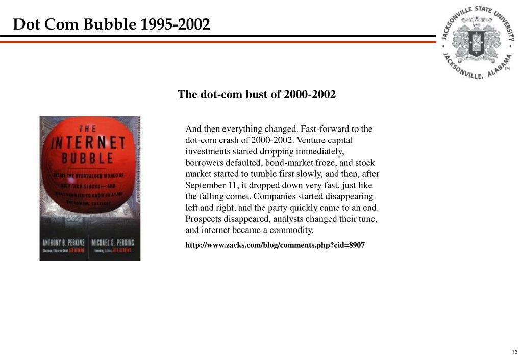 Dot Com Bubble 1995-2002