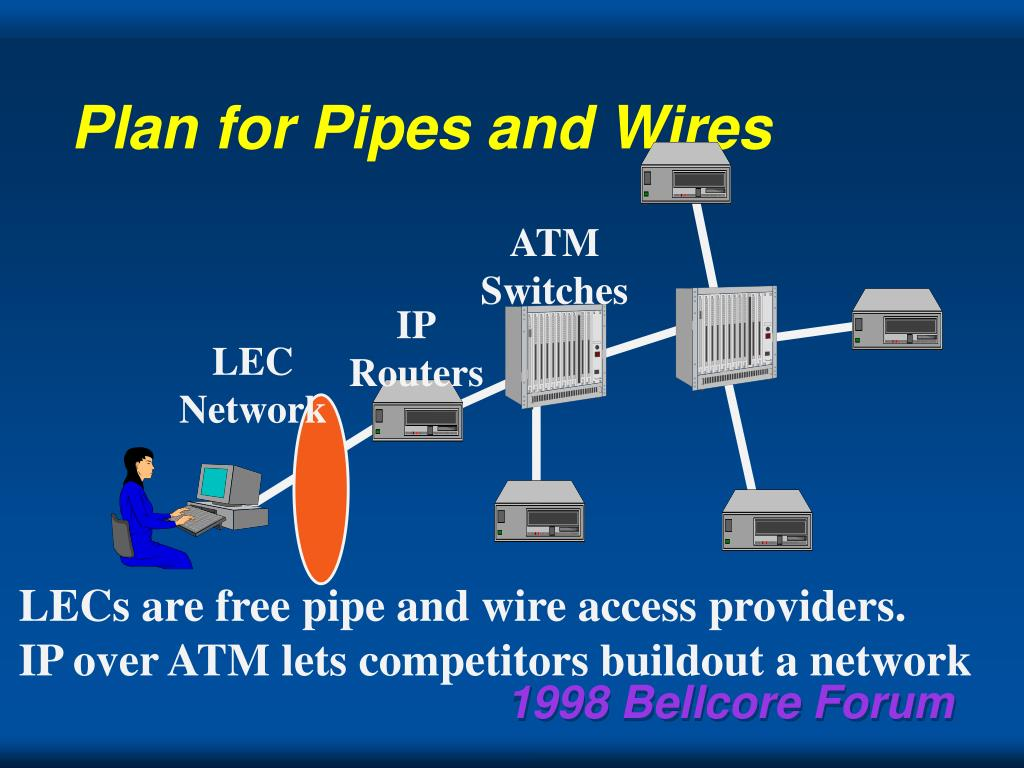 Plan for Pipes and Wires