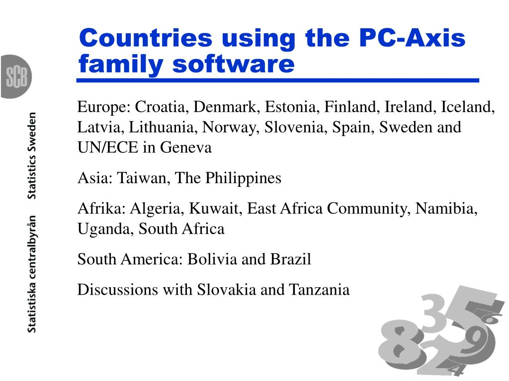 Countries using the PC-Axis family software