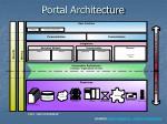 portal architecture11