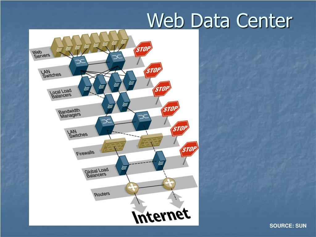 Web Data Center