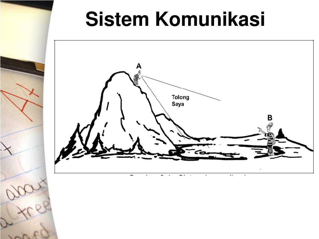 Sistem Komunikasi