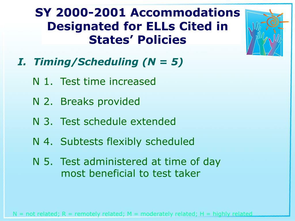 SY 2000-2001 Accommodations Designated for ELLs Cited in