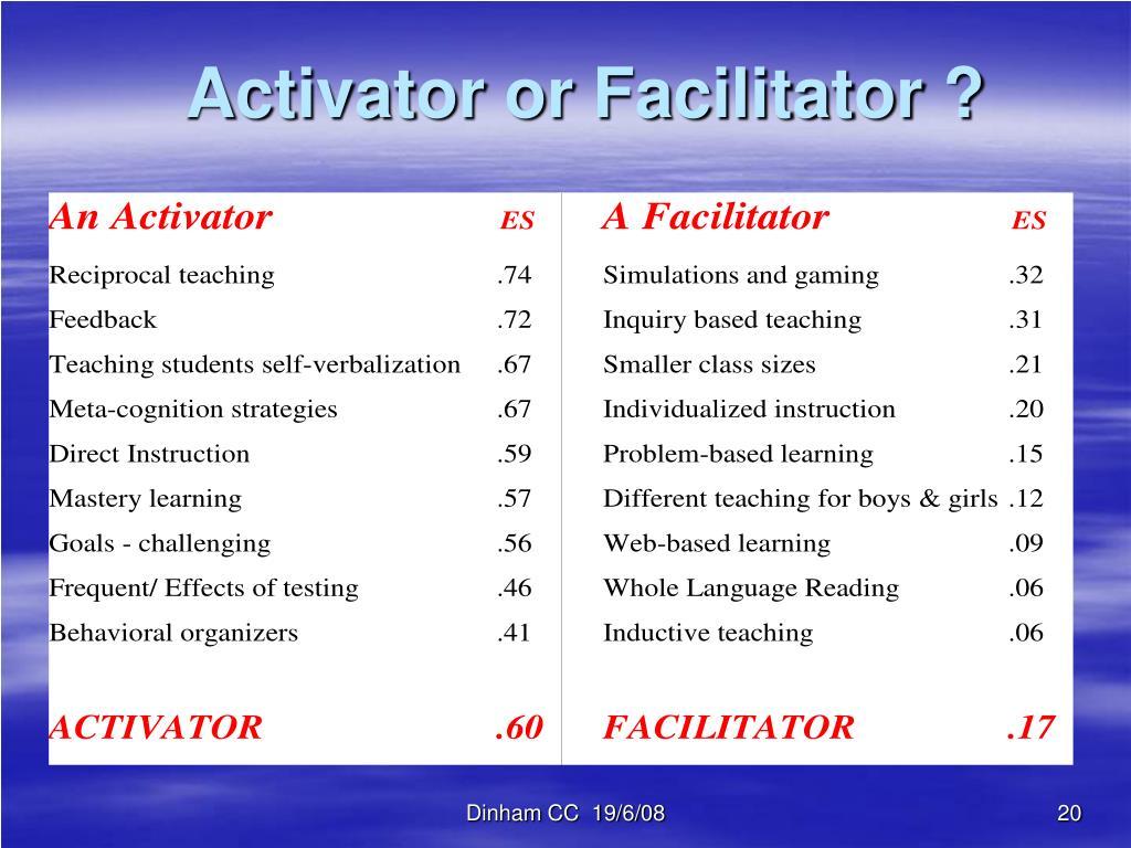 Activator or Facilitator ?