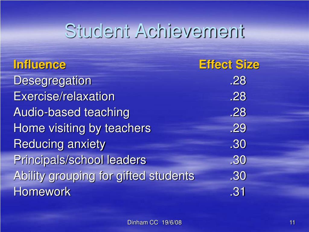 Student Achievement