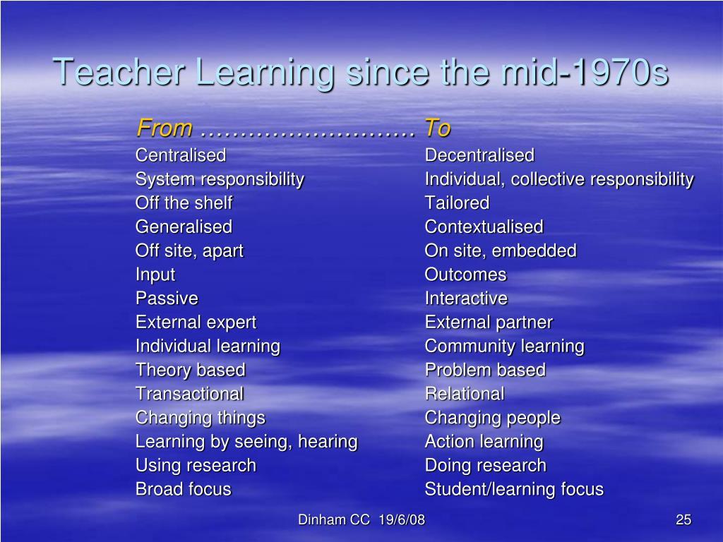 Teacher Learning since the mid-1970s