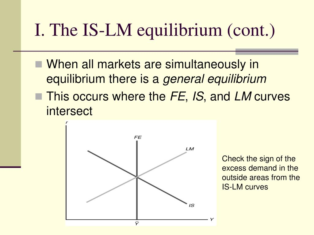 I. The IS-LM equilibrium (cont.)