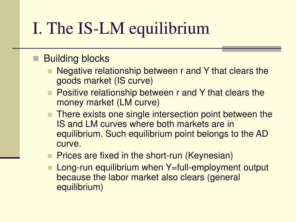 I. The IS-LM equilibrium