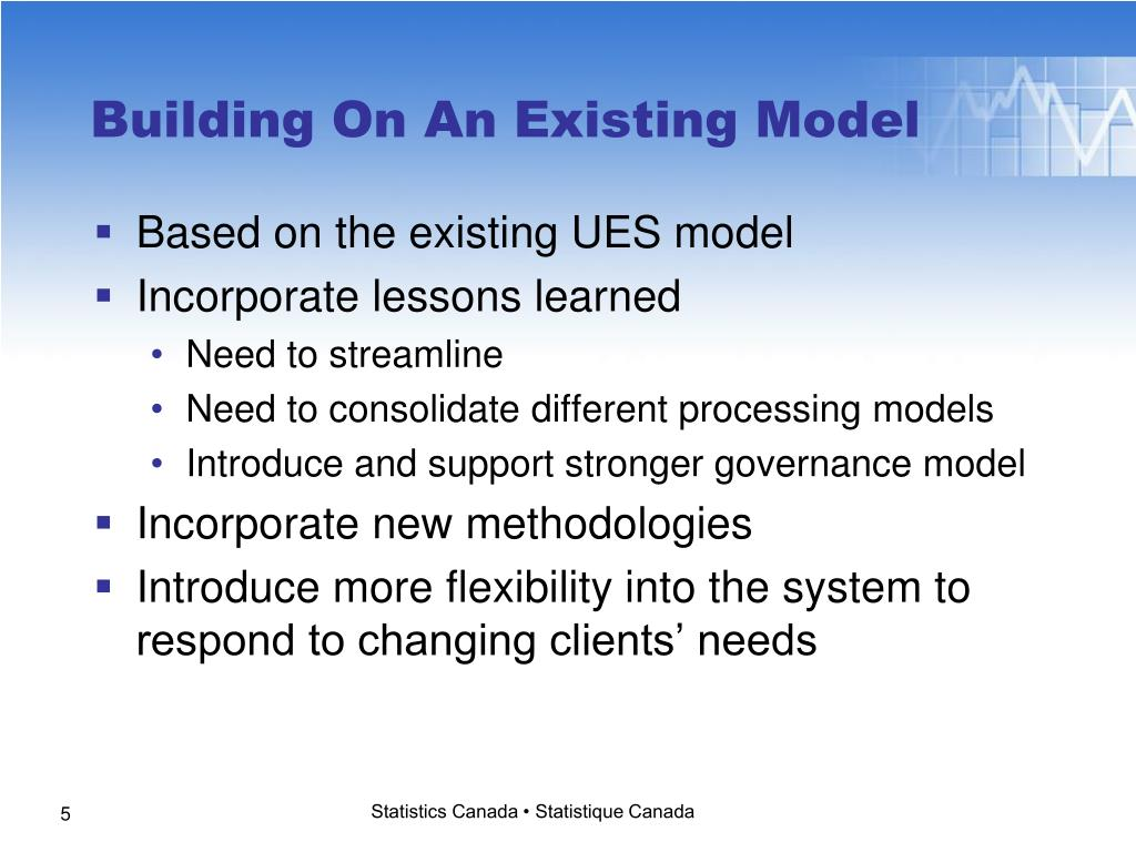 Building On An Existing Model