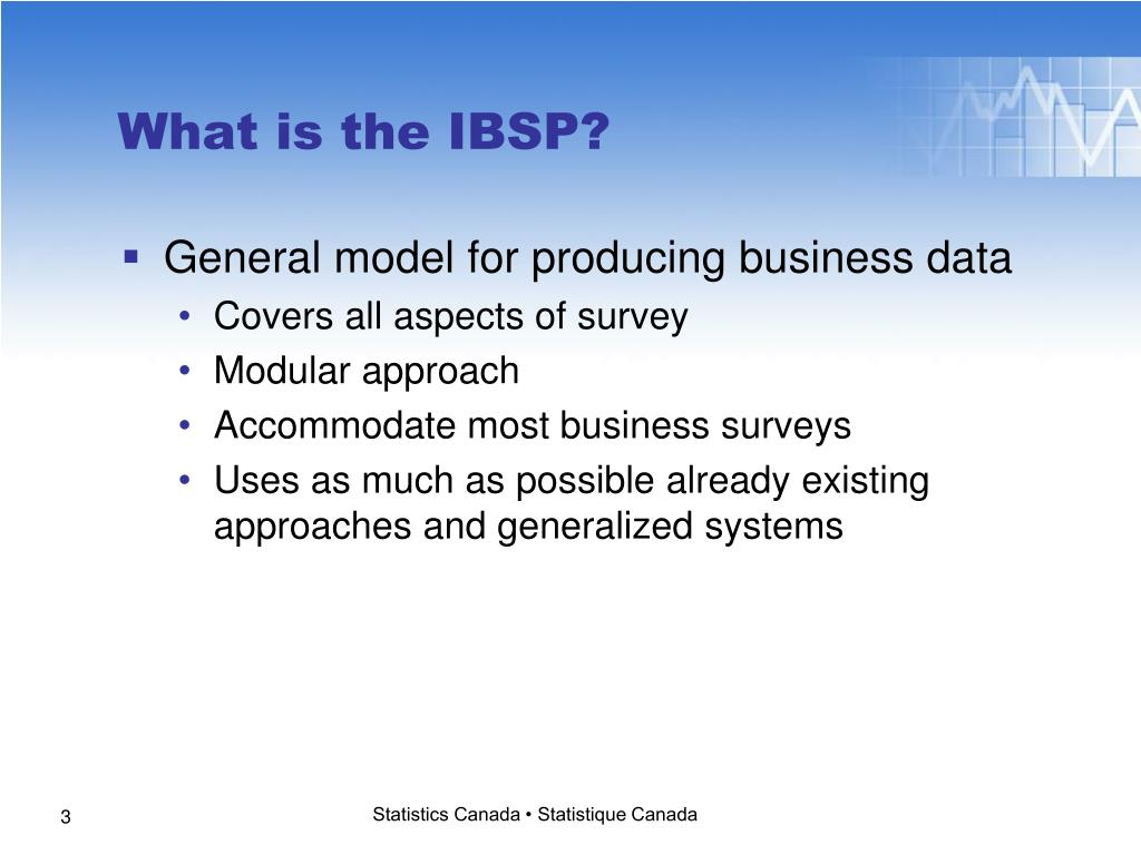 What is the IBSP?
