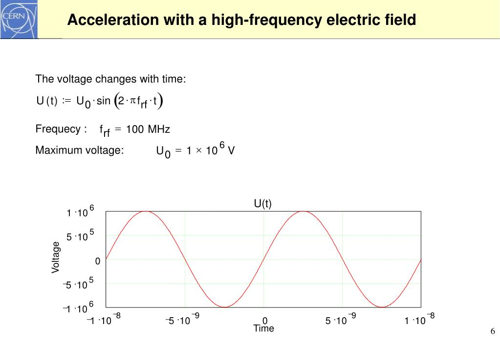 Acceleration with a high-frequency electric field