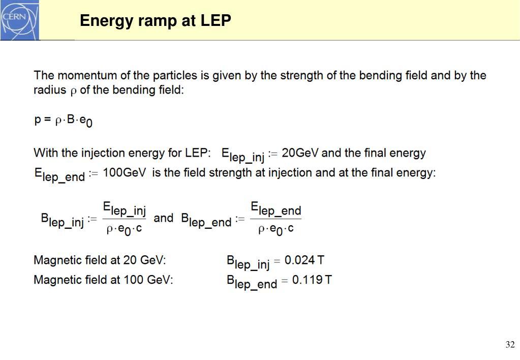 Energy ramp at LEP