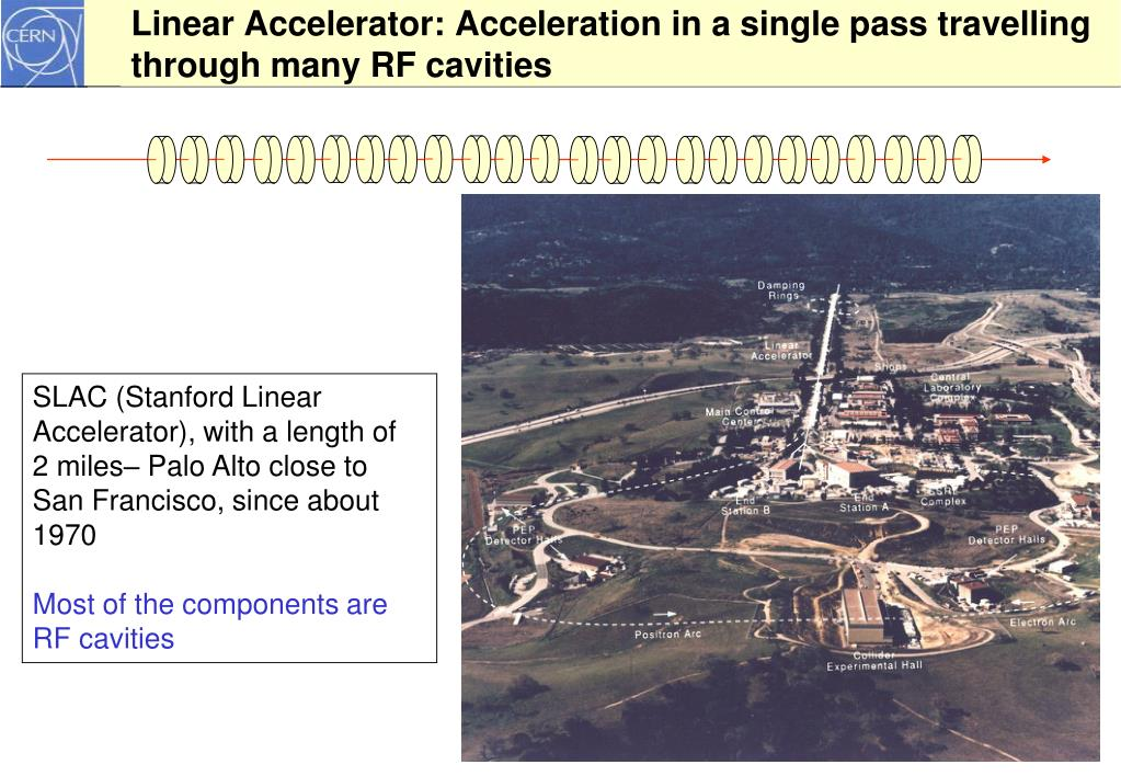 Linear Accelerator: Acceleration in a single pass travelling through many RF cavities