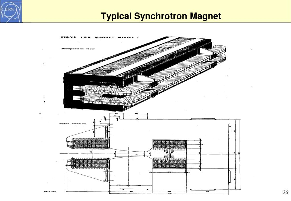 Typical Synchrotron Magnet