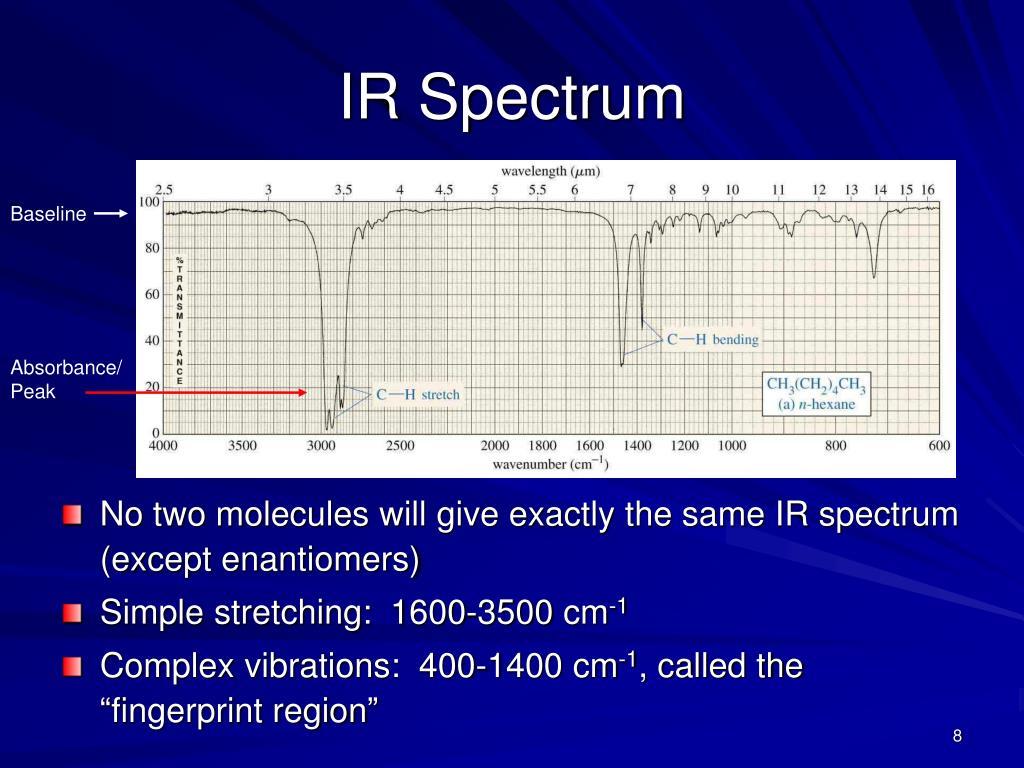 Ppt infrared spectroscopy powerpoint presentation id 602312 - Infrared spectroscopy correlation table ...