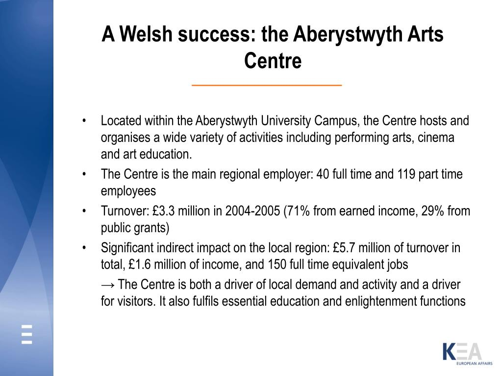 A Welsh success: the Aberystwyth Arts Centre