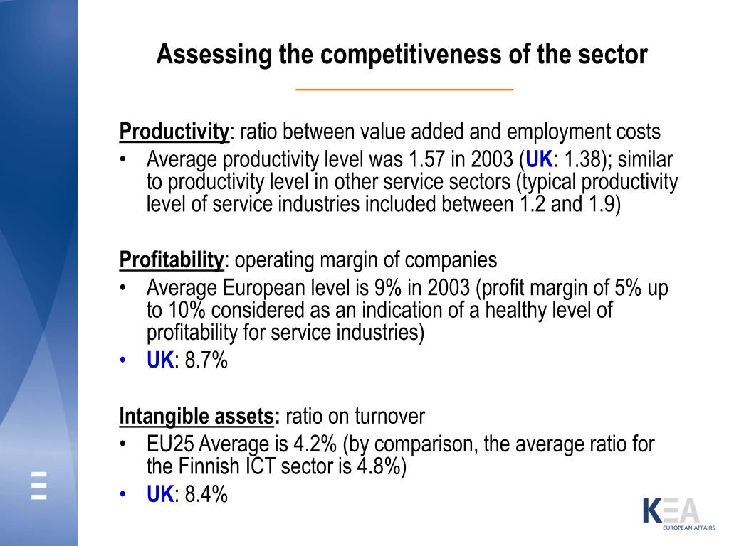 Assessing the competitiveness of the sector