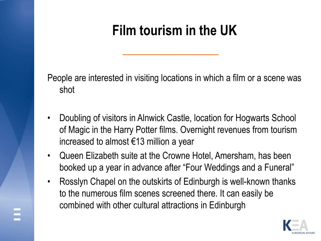 Film tourism in the UK
