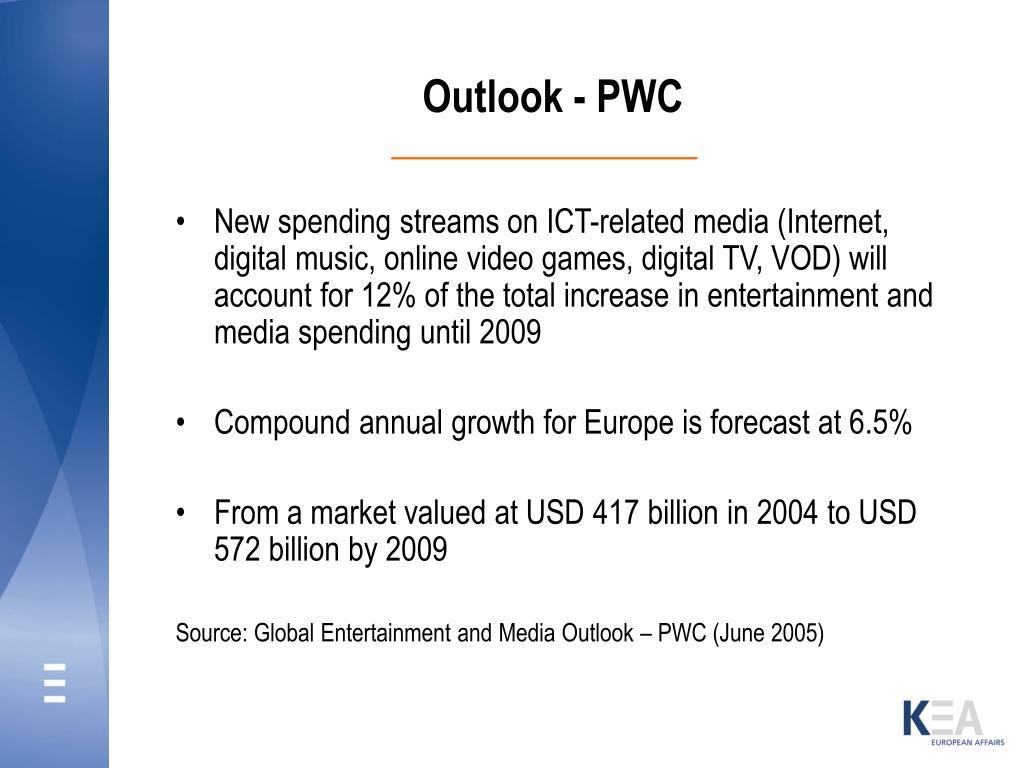 Outlook - PWC