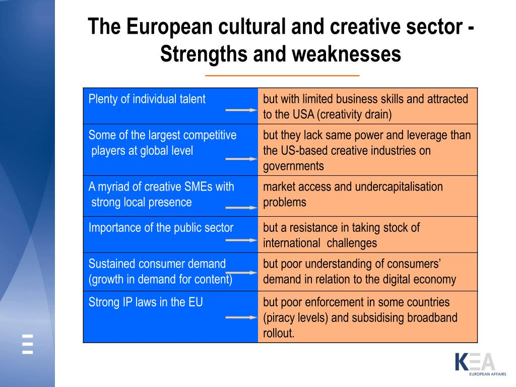 The European cultural and creative sector - Strengths and weaknesses