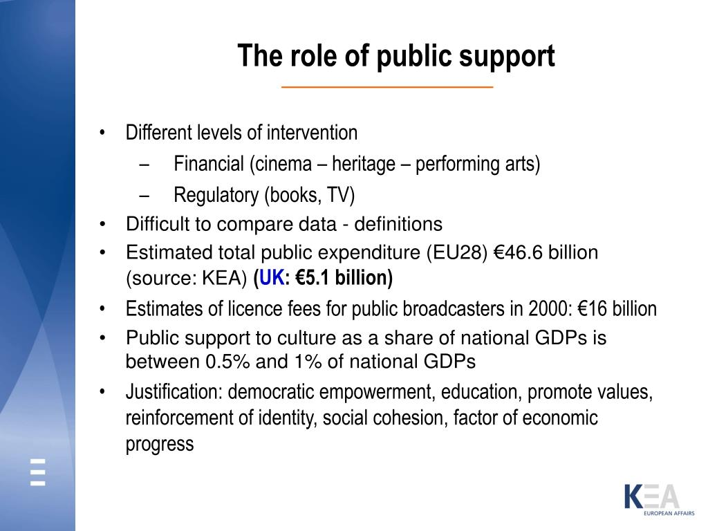 The role of public support