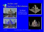 arches and surfaces of revolution