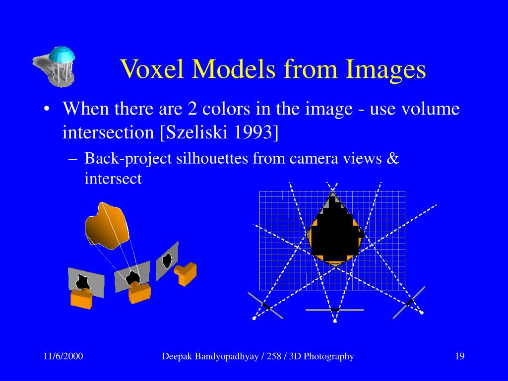 Voxel Models from Images